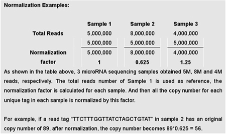 sequencing_data_analysis-4